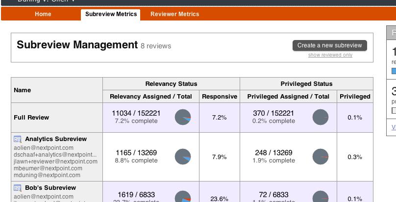 review metrics